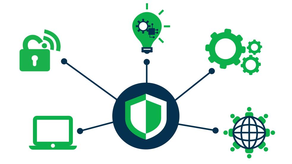 Se protéger des menaces cyber